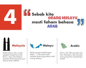Sebab Kita Orang Melayu
