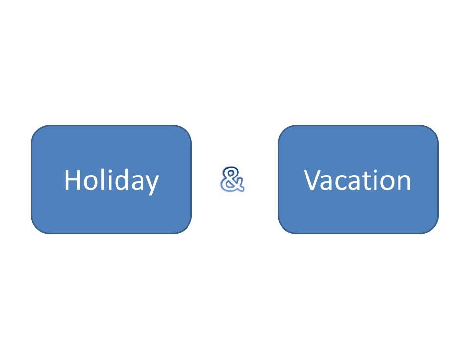 Perbedaan Holiday Dan Vacation Dalam Bahasa Inggris