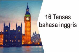 Pengertian Tenses Dalam Bahasa Inggris