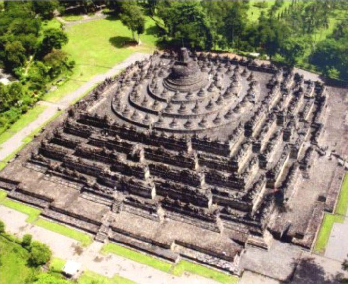 Percakapan Perjalanan Ke Borobudur Dalam Bahasa Inggris
